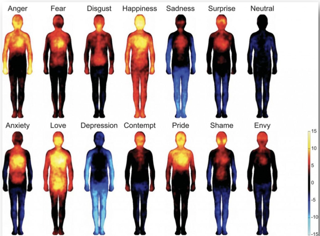 Sensors measure body temperature to detect people's mood.